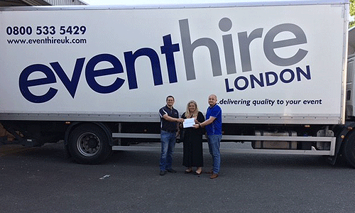 Competition Winner London Event Hire UK